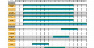 Assainissement collectif : Un diagnostic et un référencement pour une programmation de travaux